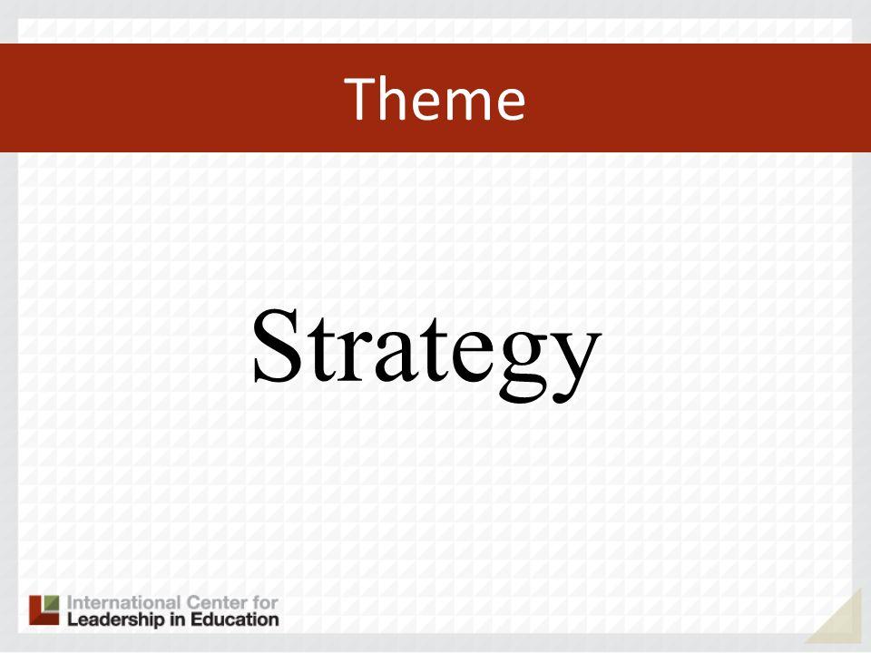 Theme Strategy
