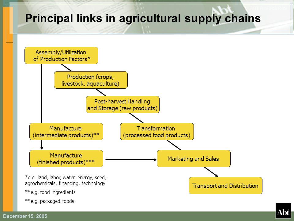 Principal links in agricultural supply chains