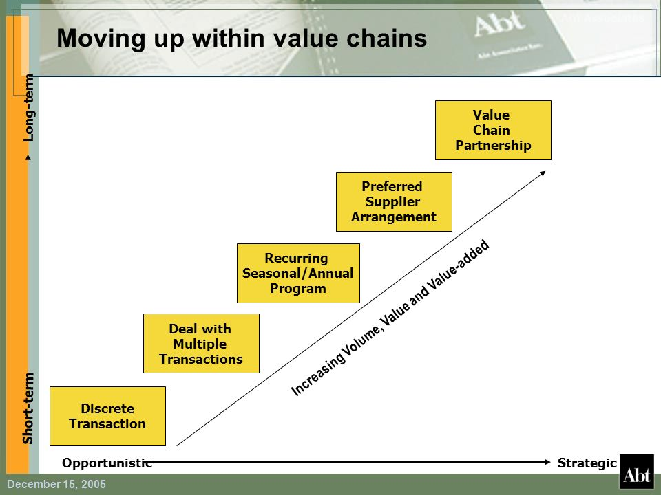 Moving up within value chains