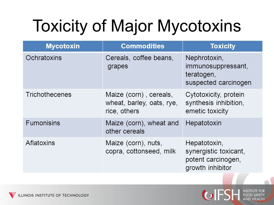 Toxicity of Major Mycotoxins