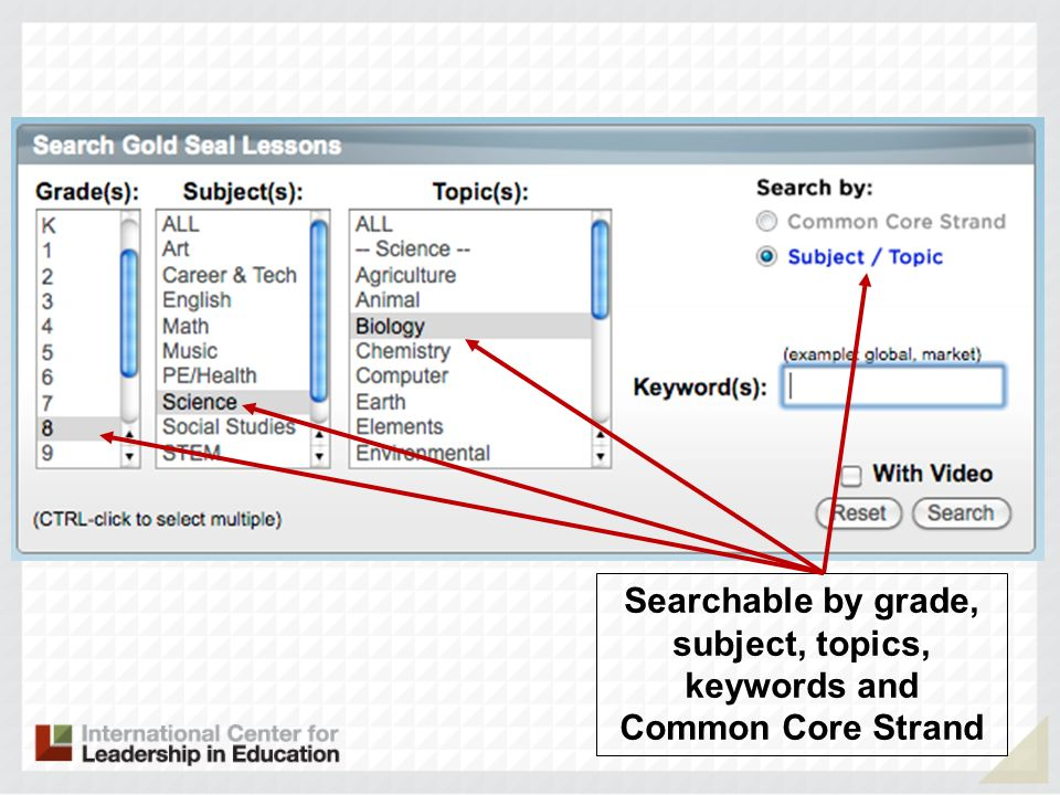 Searchable by grade, subject, topics, keywords and Common Core Strand