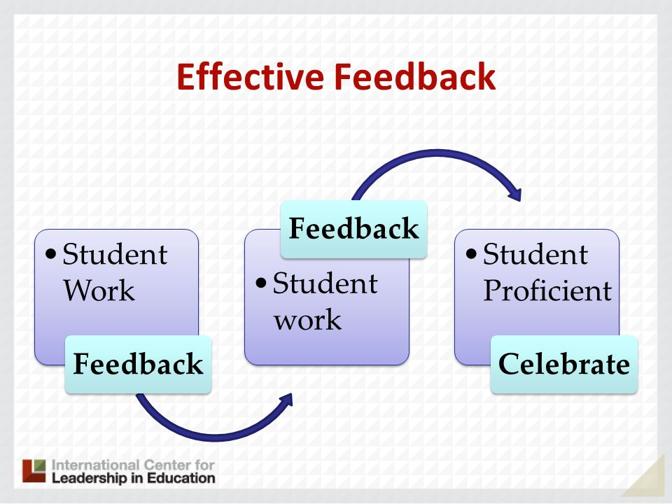 Effective Feedback Student Work Feedback Student work