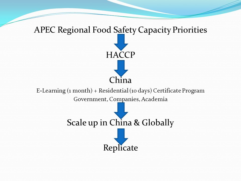 APEC Regional Food Safety Capacity Priorities HACCP China