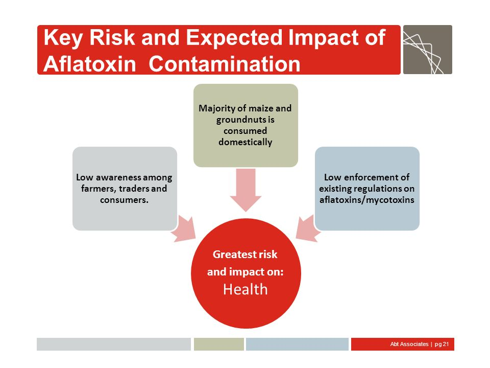 Key Risk and Expected Impact of Aflatoxin Contamination