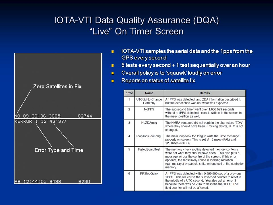 IOTA-VTI Data Quality Assurance (DQA) Live On Timer Screen