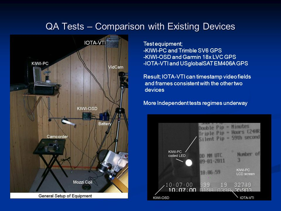 QA Tests – Comparison with Existing Devices