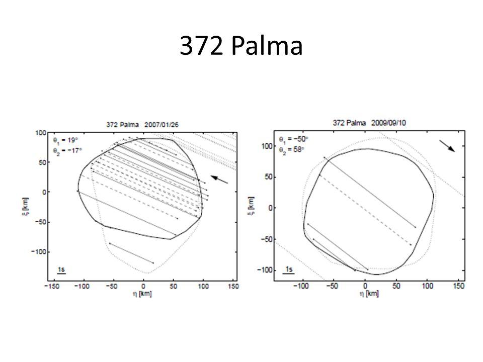 372 Palma