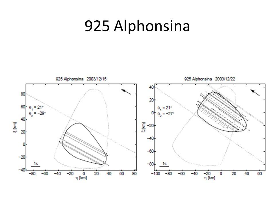 925 Alphonsina