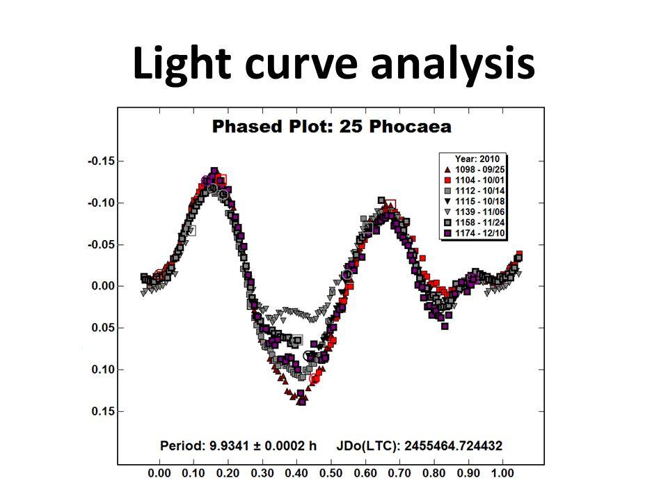 Light curve analysis