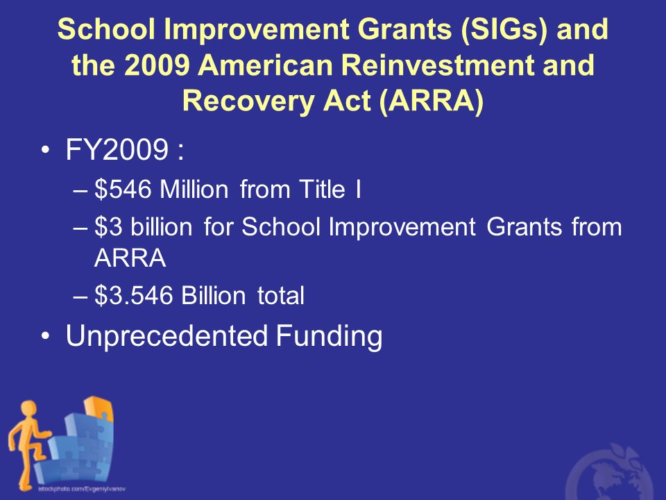Unprecedented Funding