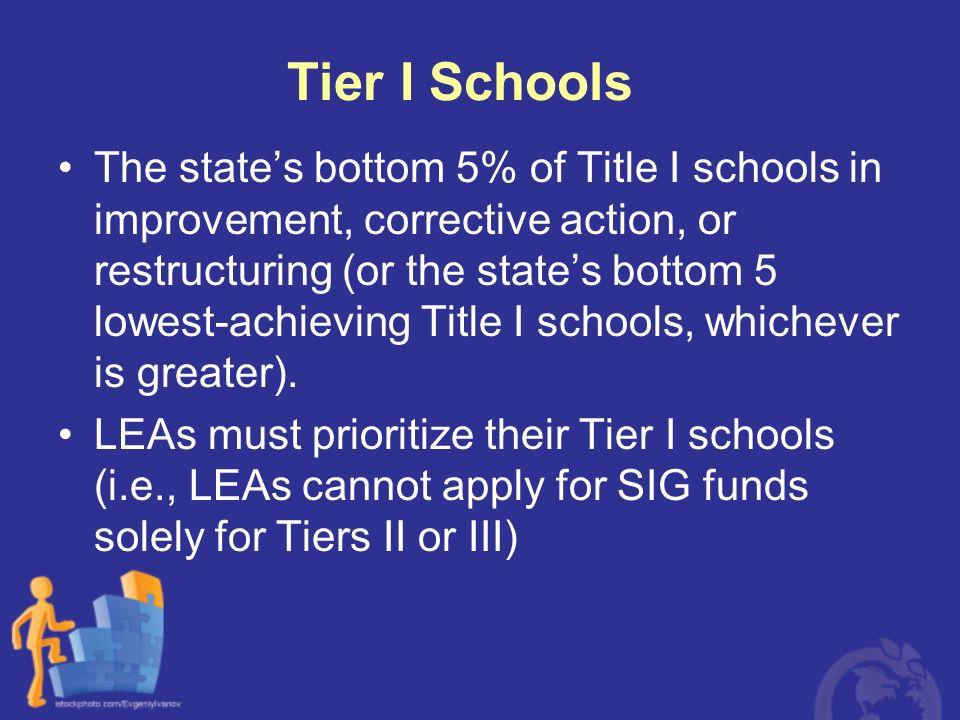 Tier I Schools