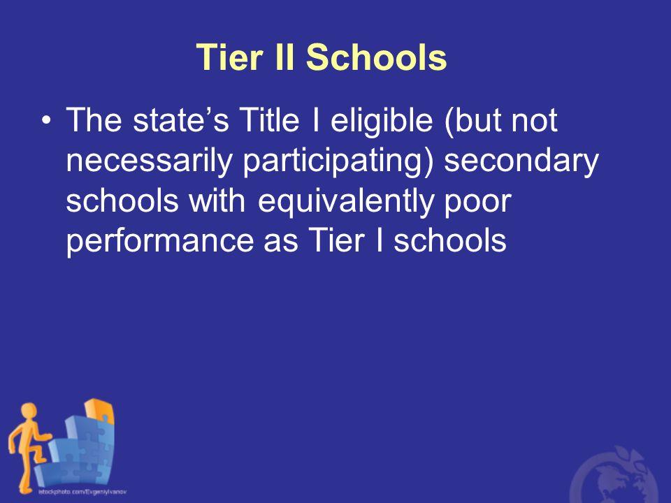 Tier II Schools