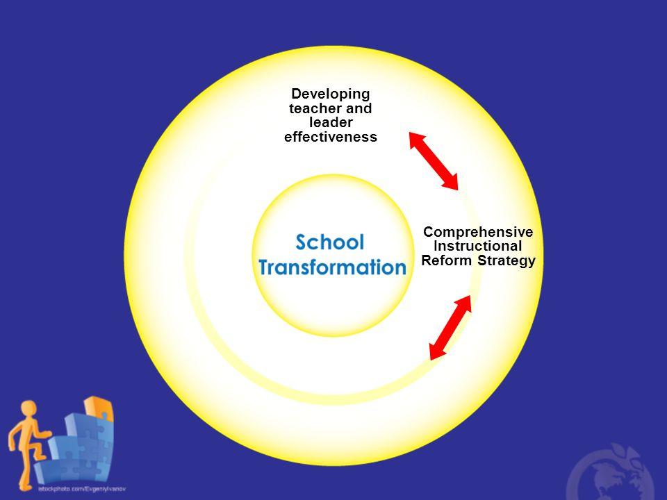Developing teacher and leader effectiveness