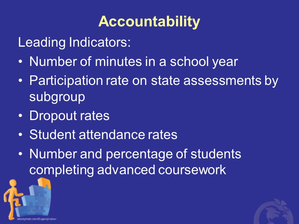 Accountability Leading Indicators: Number of minutes in a school year