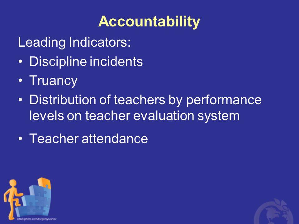 Accountability Leading Indicators: Discipline incidents Truancy
