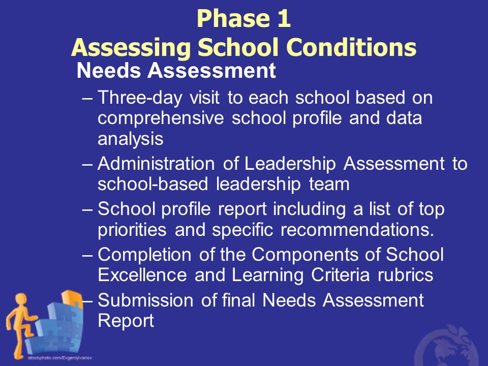Phase 1 Assessing School Conditions