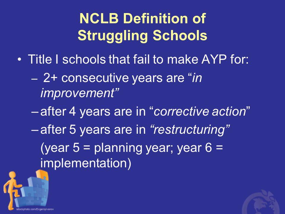 NCLB Definition of Struggling Schools
