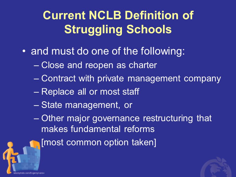 Current NCLB Definition of Struggling Schools