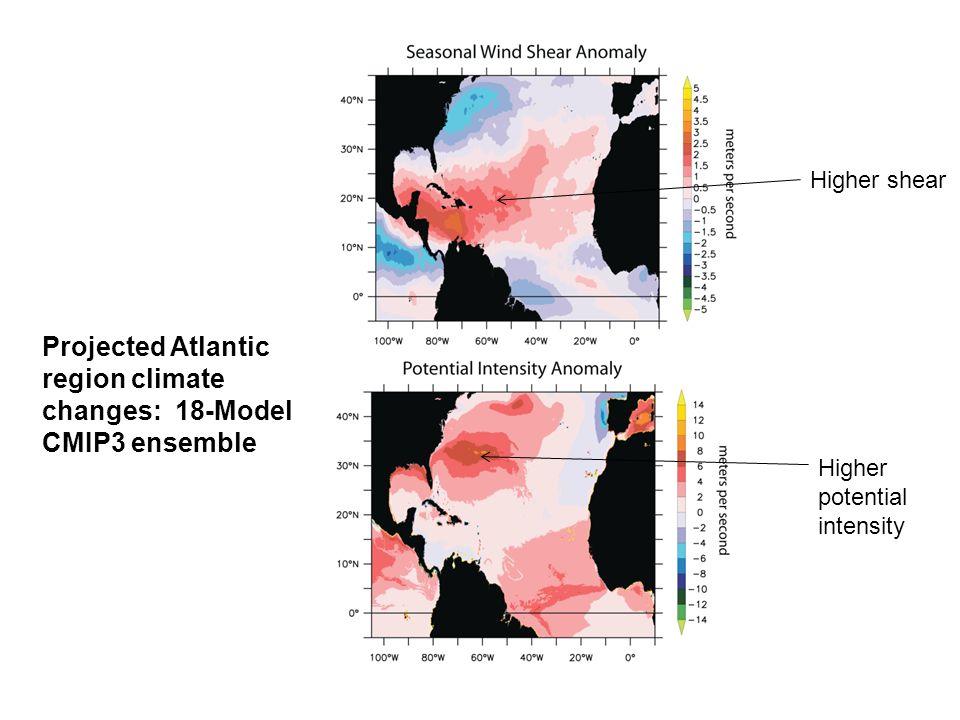 Projected Atlantic region climate changes: 18-Model CMIP3 ensemble