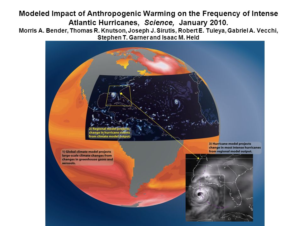 Modeled Impact of Anthropogenic Warming on the Frequency of Intense Atlantic Hurricanes, Science, January 2010.