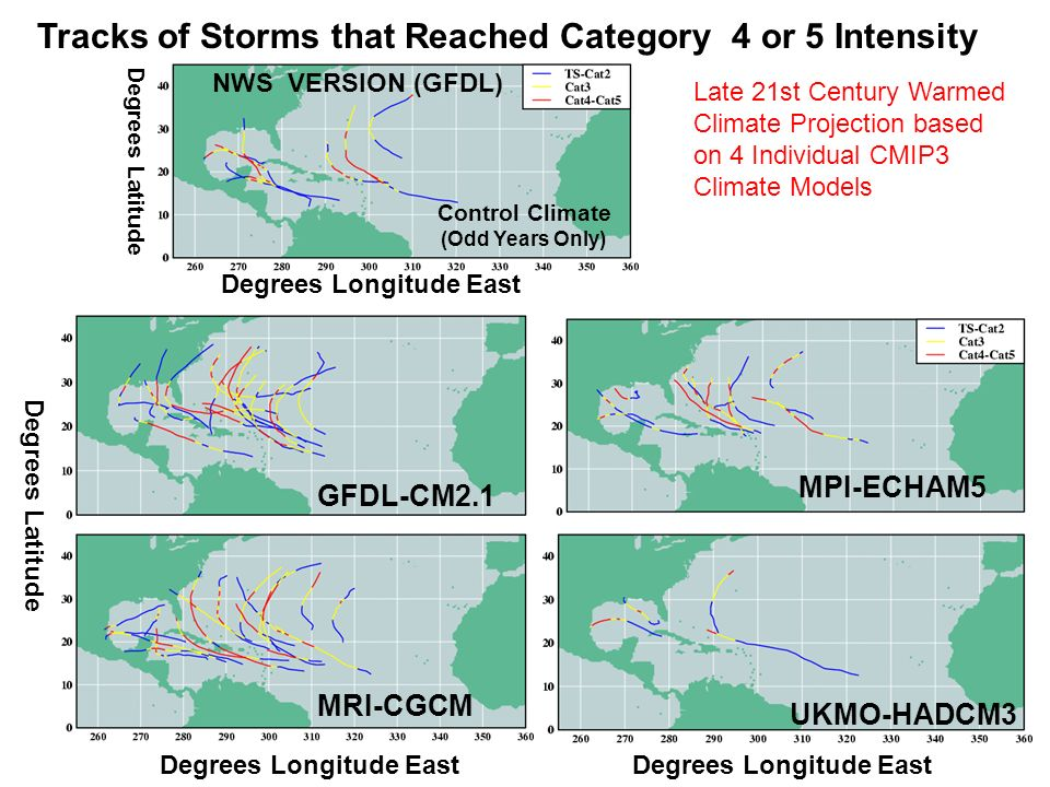 Tracks of Storms that Reached Category 4 or 5 Intensity