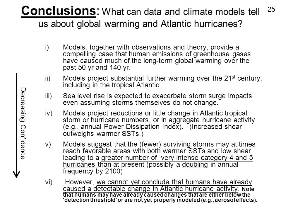 25 Conclusions: What can data and climate models tell us about global warming and Atlantic hurricanes