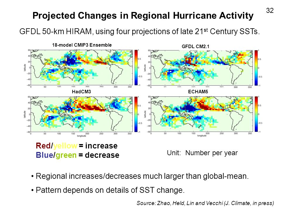 Projected Changes in Regional Hurricane Activity