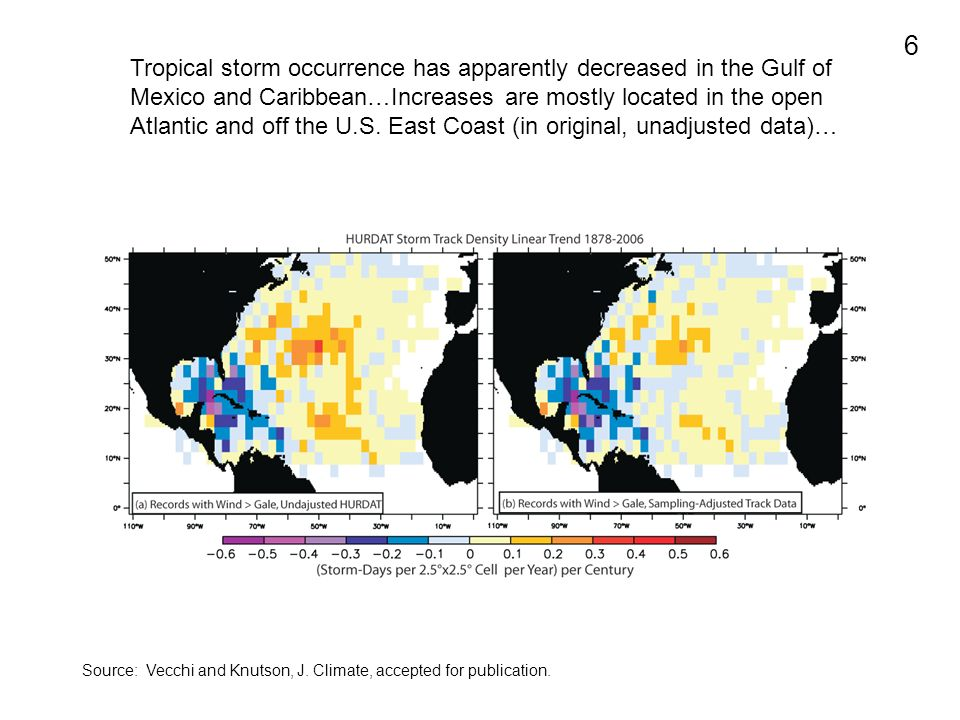 Tropical storm occurrence has apparently decreased in the Gulf of Mexico and Caribbean…Increases are mostly located in the open Atlantic and off the U.S. East Coast (in original, unadjusted data)…
