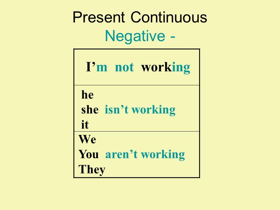 Present Continuous Negative -