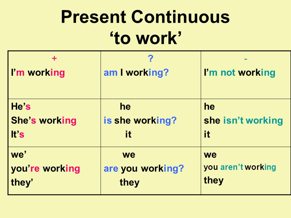 Present Continuous 'to work'