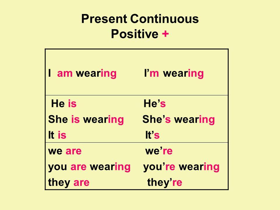 Present Continuous Positive +