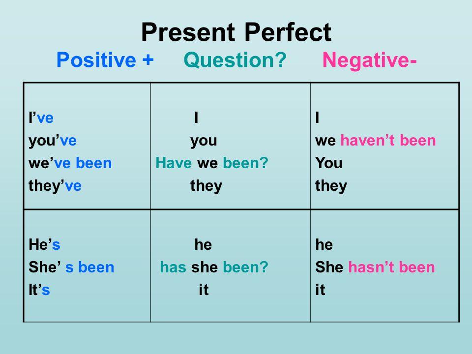 Present Perfect Positive + Question Negative-