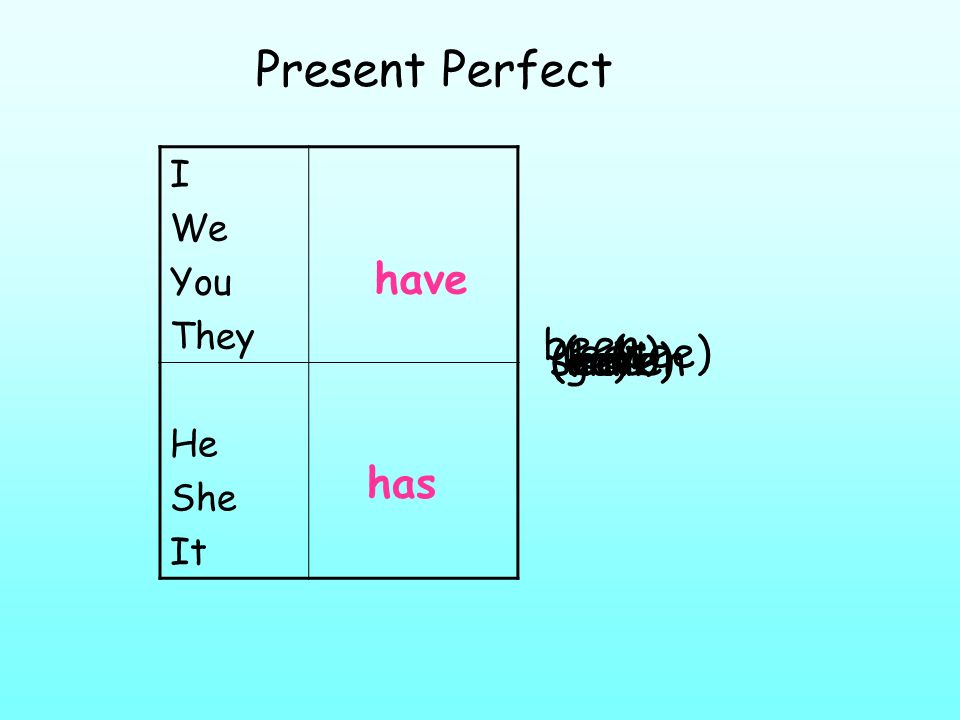 Present Perfect have been (eat) (see) (go) seen (have) eaten had has I