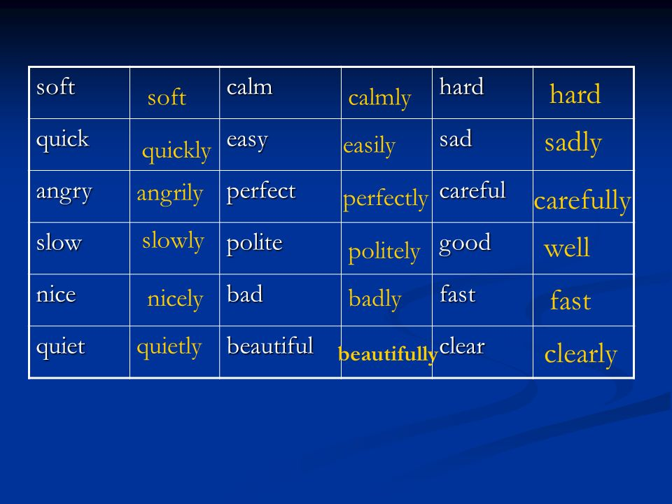 hard sadly carefully well fast clearly soft calm hard quick easy sad