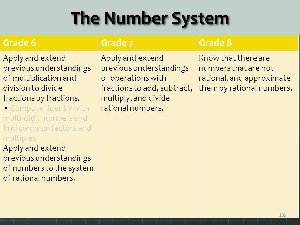 The Number System Grade 6 Grade 7 Grade 8