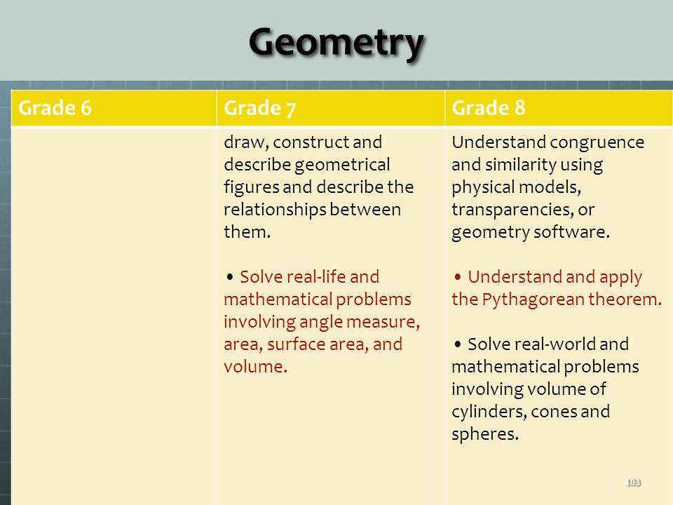 Geometry Grade 6 Grade 7 Grade 8