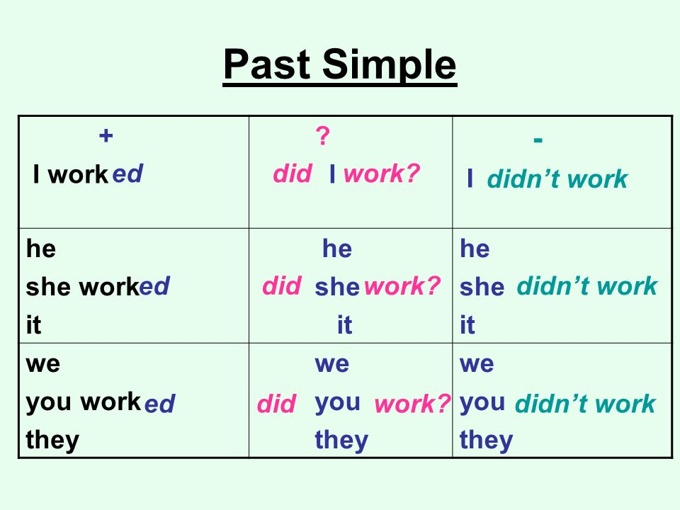 Past Simple + I work I - he she work it she we you work they you ed