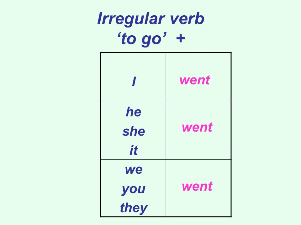Irregular verb 'to go' +