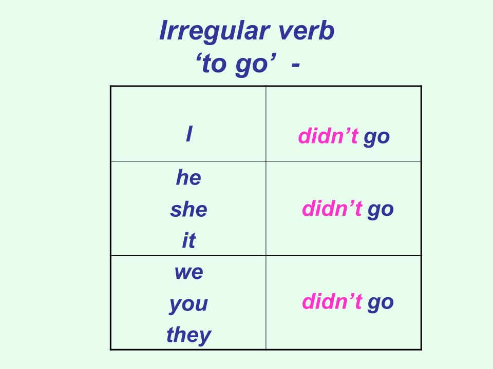 Irregular verb 'to go' -