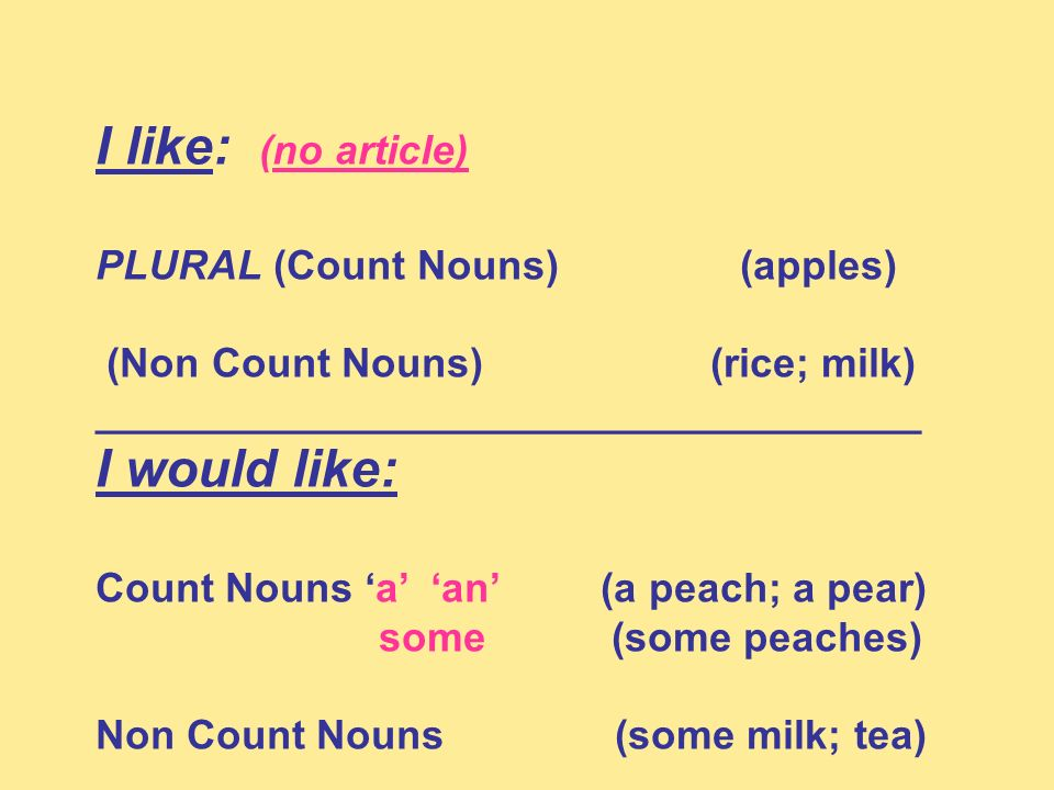 I like: (no article) I would like: PLURAL (Count Nouns) (apples)
