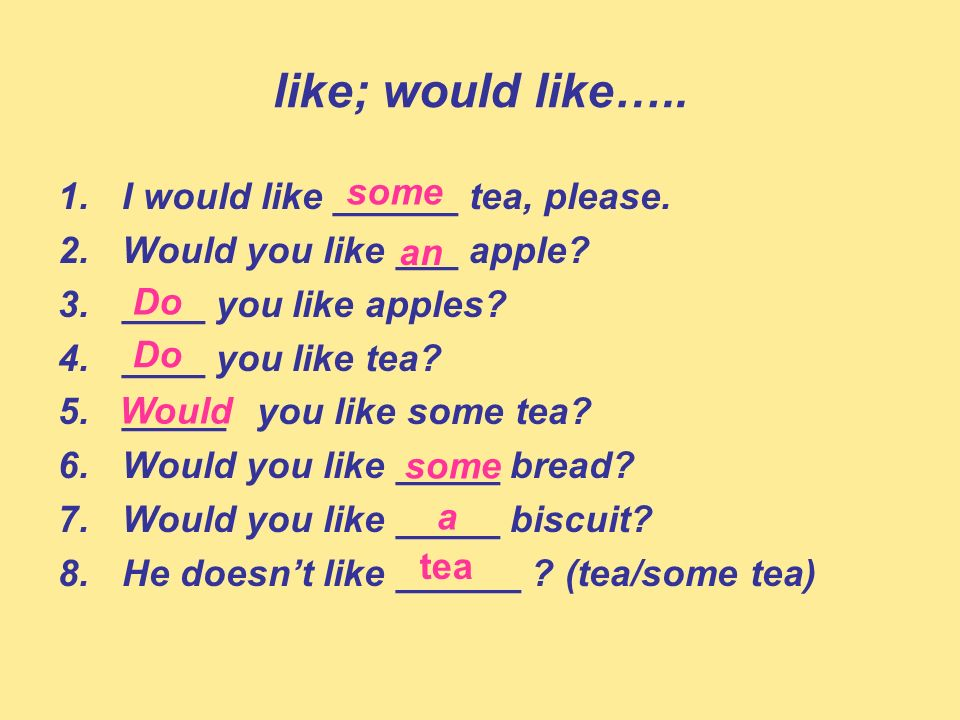 like; would like….. some I would like ______ tea, please.