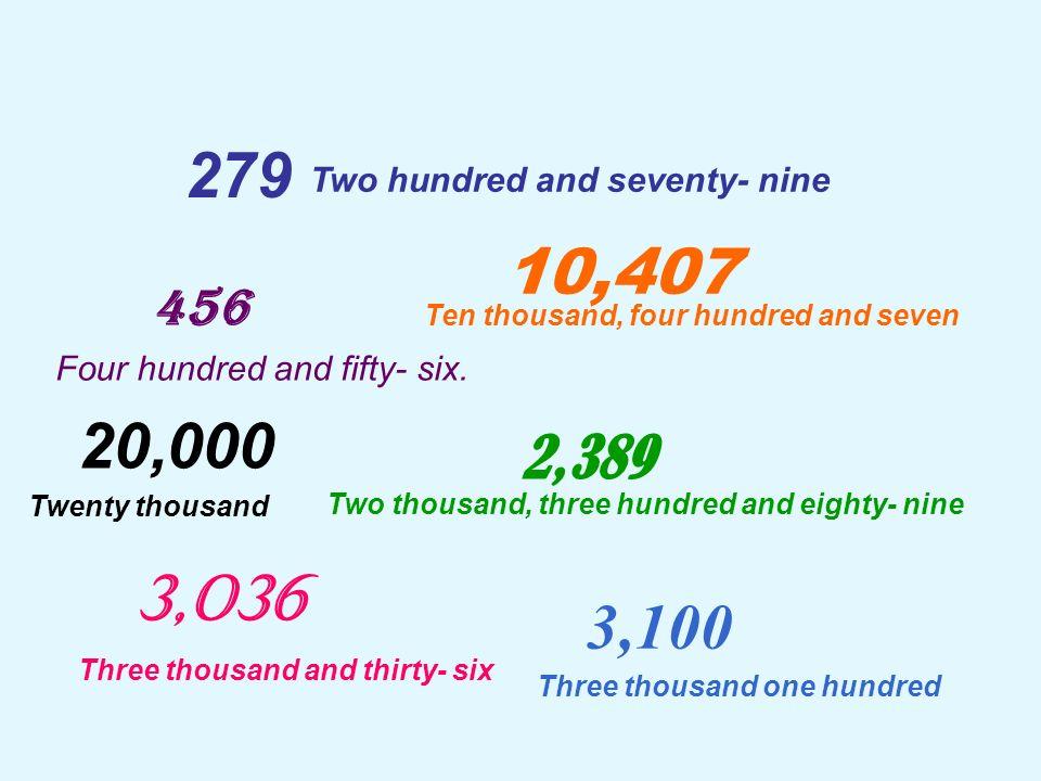 279 10,407 20,000 3,036 3,100 2,389 456 Two hundred and seventy- nine