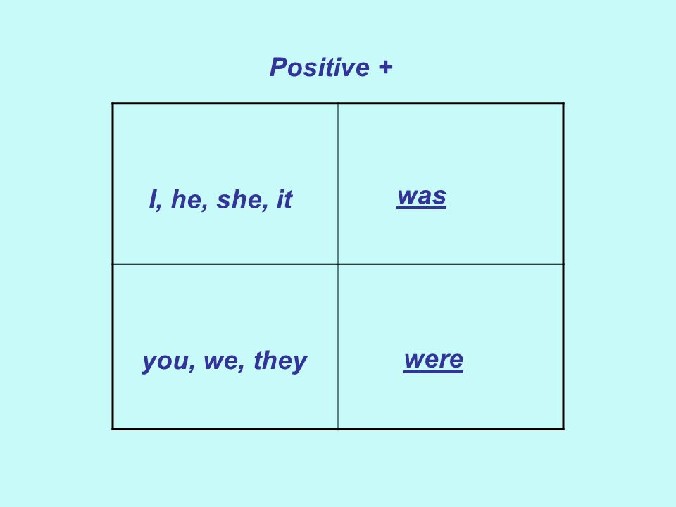 Positive + I, he, she, it you, we, they was were