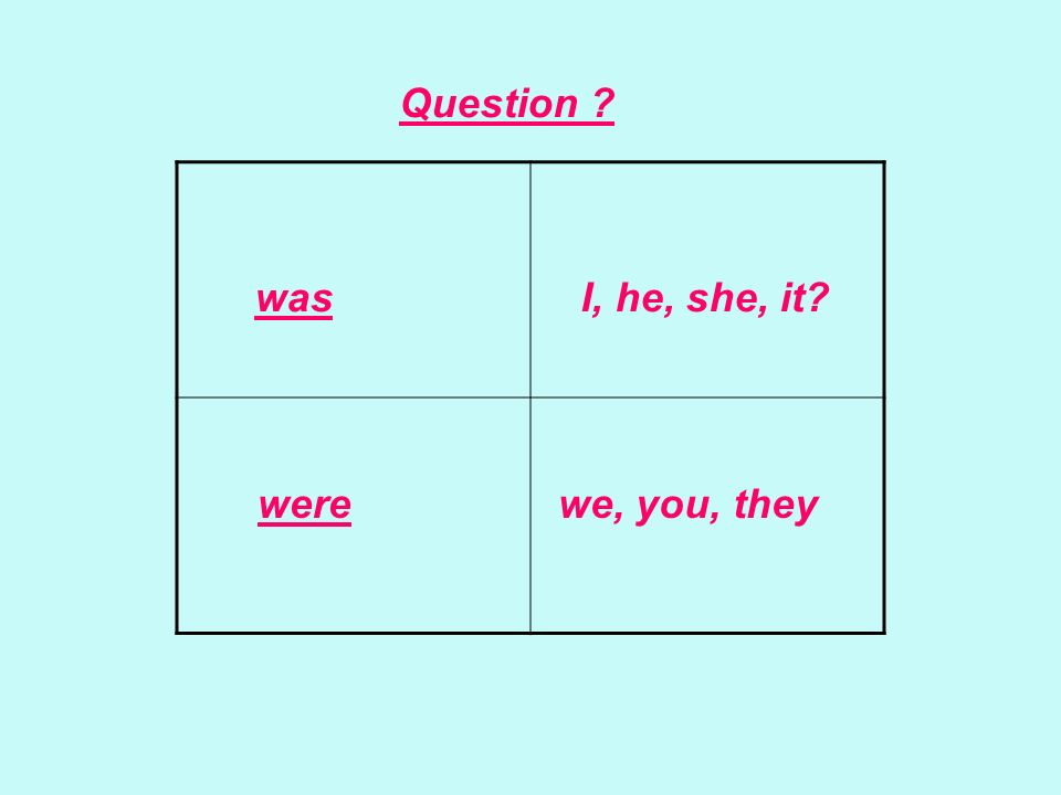 Question was I, he, she, it were we, you, they