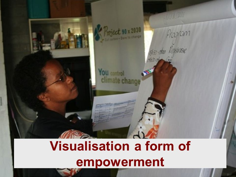 Visualisation a form of empowerment