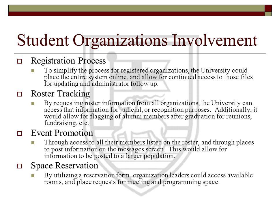 Student Organizations Involvement
