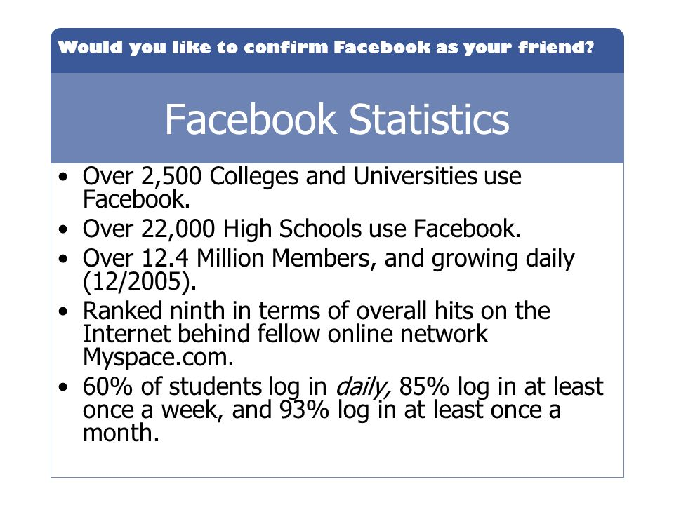 Facebook Statistics Over 2,500 Colleges and Universities use Facebook.