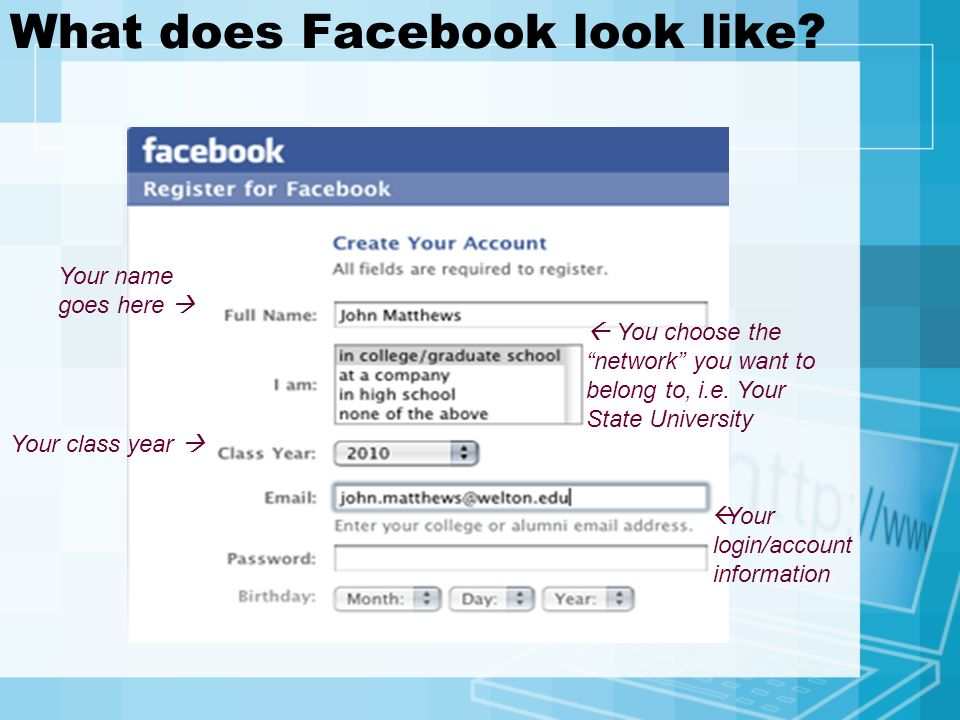 What does Facebook look like