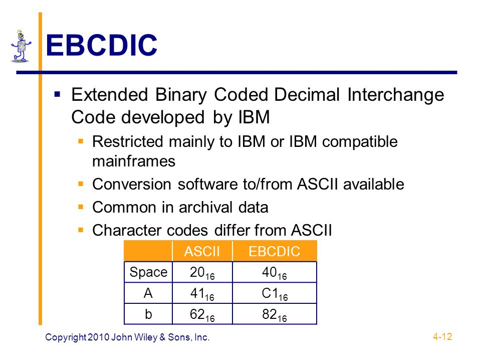 EBCDIC Extended Binary Coded Decimal Interchange Code