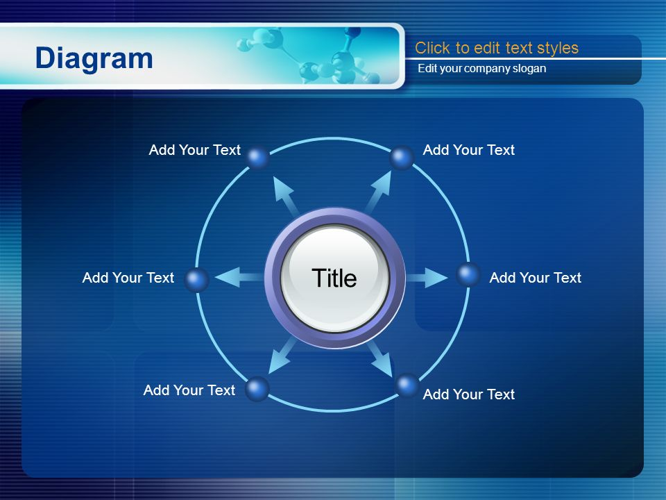 Diagram Title Click to edit text styles Add Your Text Add Your Text